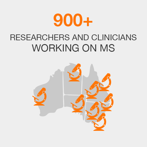900+ Researchers and Clinicians working on MS