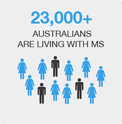 australians-are-living-with-ms