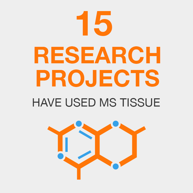 15 Research Projects Have Used MS Tissue
