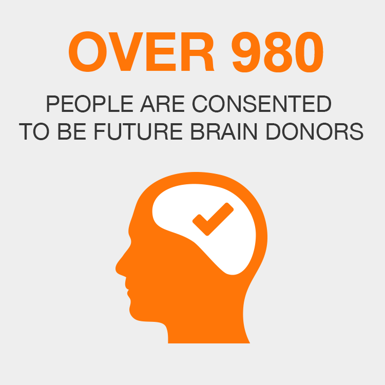 Over 980 People are Consented to be Future Brain Donors