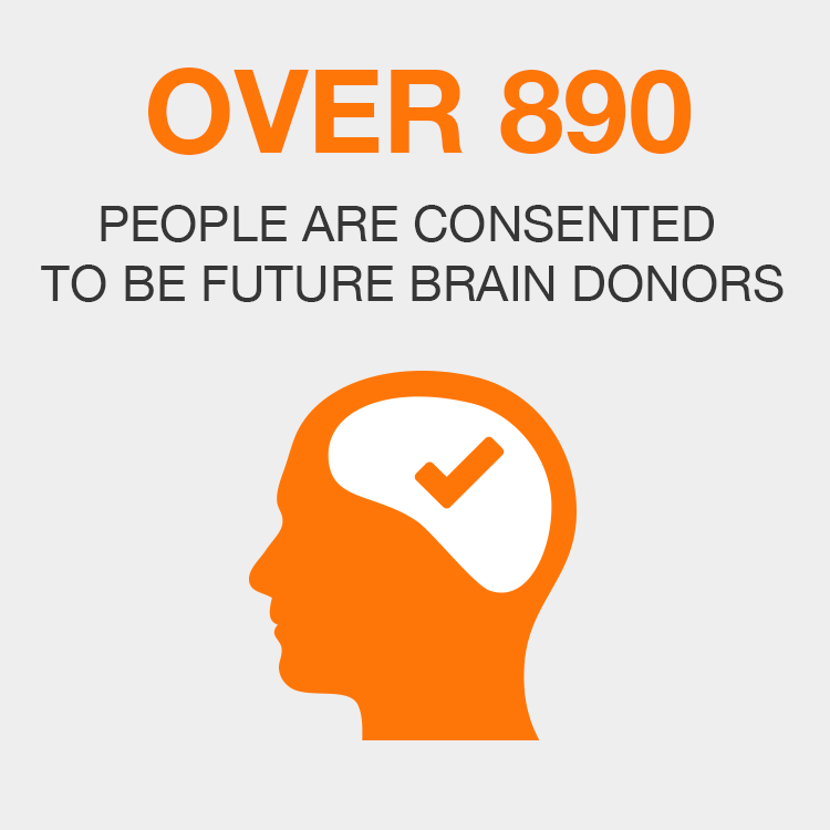 Over 890 People are Consented to be Future Brain Donors