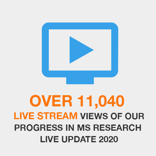 Over 11,040 Live stream views of our progress in ms research live update 2020